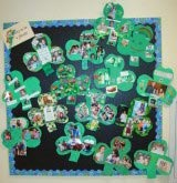 St Patricks Day Shamrock Activity and Bulletin Board